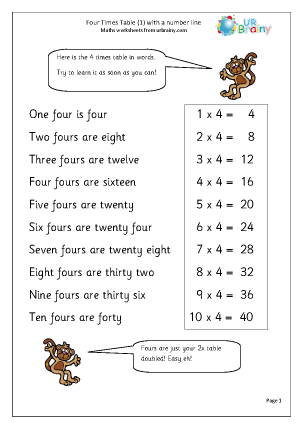 Preview of worksheet 4x table (1)