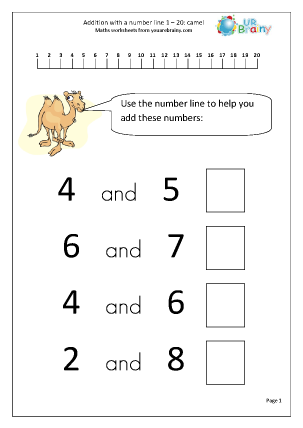 Adding with a number line