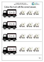 Using the add sign: trucks