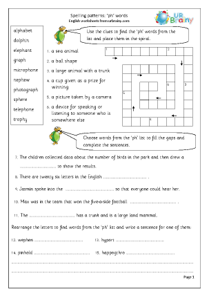 Word Order In English Sentences Worksheets Word Words Multiplying Matrices Worksheet with Second Grade Adjective Worksheets Excel Ph Words Poetic Device Worksheet Pdf