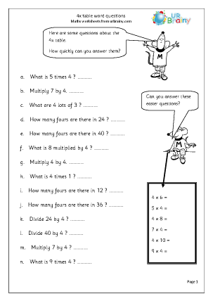 Preview of worksheet 4x table word questions