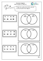 More Venn diagrams