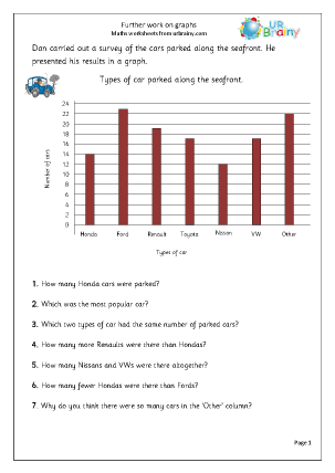 Preview of worksheet Further work on graphs