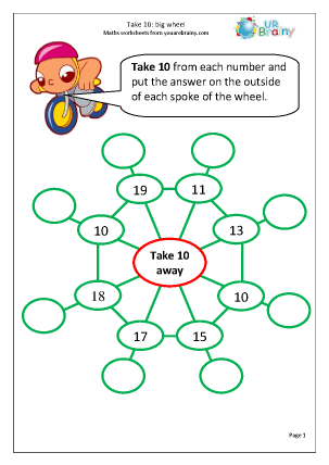 Preview of worksheet Take away 10: big wheel