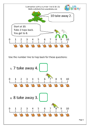 math worksheet : subtraction with a number line 1 subtraction maths worksheets for  : Number Line Multiplication Worksheet