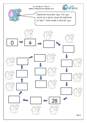 Preview of worksheet Counting on in fours