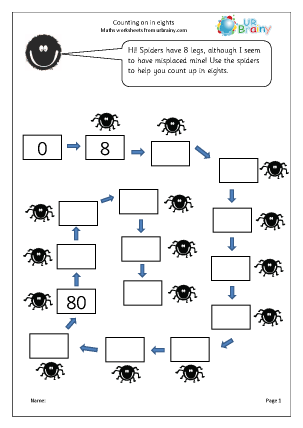 Counting On in Eights