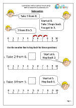 Subtraction with a number line (2)