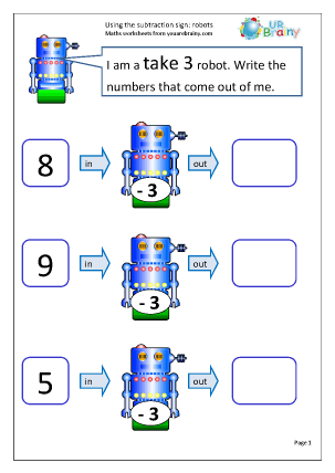 Using The Subtraction Sign 3