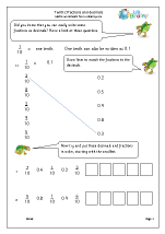Tenths: Fractions as Decimals