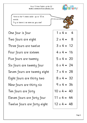 Preview of worksheet 4x table up to 12