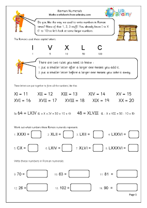 Preview of worksheet Roman numerals to 100 (I to C)