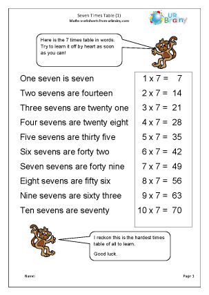 7 Times Table (1)