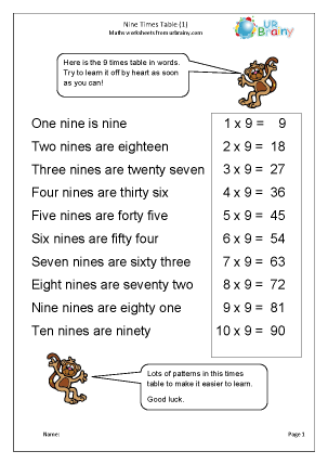 9 Times Table (1)