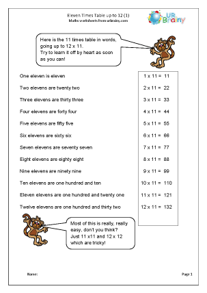 Preview of worksheet 11x table up to 12 x 11