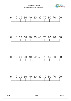 Preview of worksheet Number line 0-100
