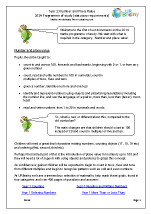2014 Programme of Study: Number and Place Value