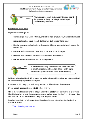 Preview of worksheet Programme of Study: Year 2 Number and Place Value