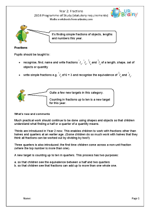 Preview of worksheet Programme of Study: Year 2 Fractions