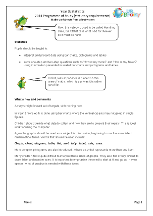 Preview of worksheet Programme of Study: Year 3 Statistics