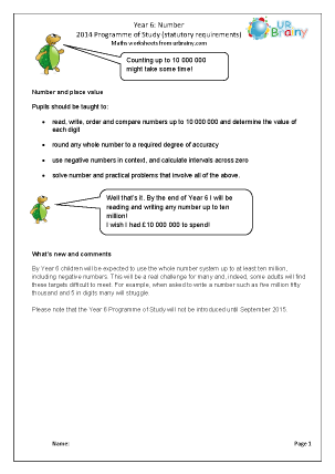 Preview of worksheet Programme of Study: Year 6 Number