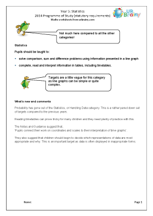 Preview of worksheet Programme of Study: Year 5 Statistics