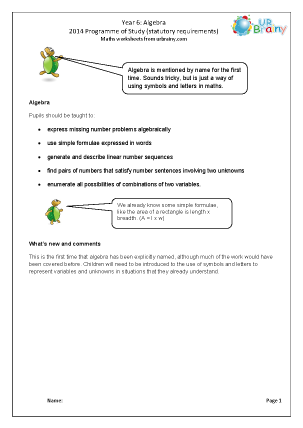 Preview of worksheet Programme of Study: Year 6 Algebra