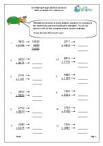 Estimating 4-digit addition