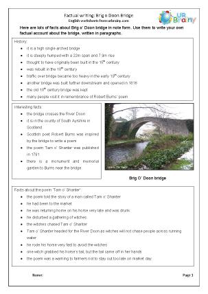 Bridges: Brig O' Doon factsheet
