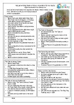 Beatrix Potter: her books factsheet
