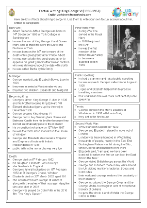 George VI factsheet