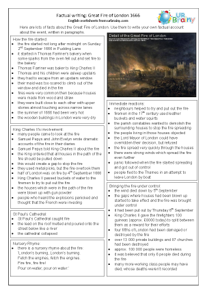 Preview of worksheet Factsheet: Great Fire of London