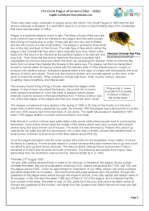 Preview of worksheet The Great Plague of London 1665