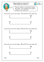 Harder number lines (1)