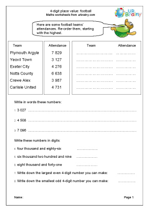Preview of worksheet 4-digit place value: football