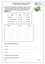 4-digit place value: holidays and cruises