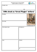 Newspaper report: The Great Plague