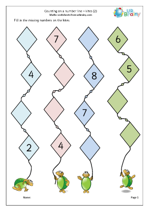 Preview of worksheet Counting on a number line (more kites)