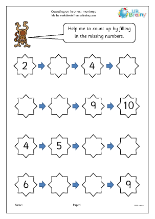 Preview of worksheet Counting on in ones (monkeys)