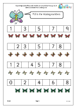 Counting butterflies and moths on a number line up to 9