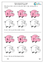 Order numbers from 0 to 9: pigs