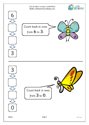 Preview of worksheet Count back in ones - butterflies