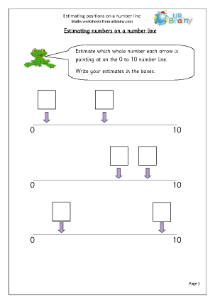 Preview of worksheet Estimating on a number line to 10