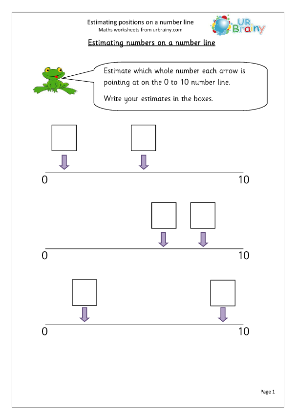 Preview of 'Estimating on a number line to 10'