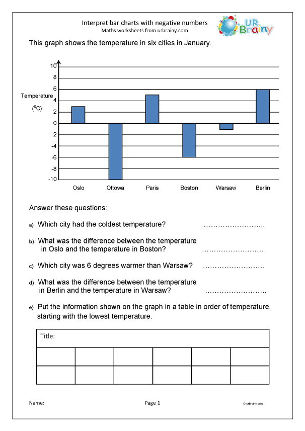Preview of 'Interpreting negative bar charts'