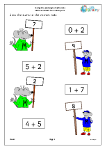 Using the add sign maths rats