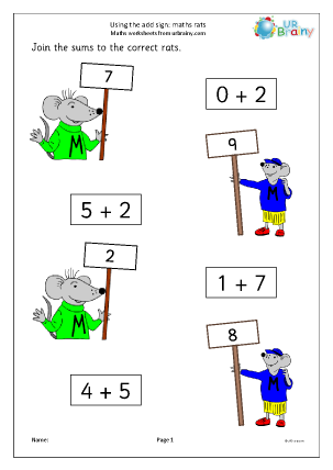 Preview of worksheet Using the add sign maths rats