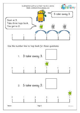 Preview of worksheet Subtraction with a number line - aliens