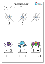 Using the subtraction sign - spiders