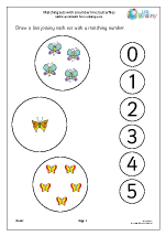 Matching sets to a number line: butterflies